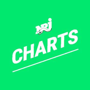 Energy Charts