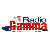 Radio Radio Gamma no stop